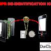 Модуль DeCloak PPU предназначен для де-идентификации пользователей смартфонов