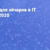 Дайджест событий для HR-специалистов в IT на январь 2020