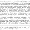 RTX 2080 придется несладко. AMD готовит четыре модели топовых видеокарт