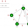 Алгоритм Беллмана-Форда