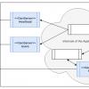 Добавляем очень быстрый JSON API к нашему приложению