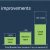 Angular 9 теперь доступен — Ivy прибыл