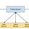Delta: Платформа синхронизации данных и обогащения