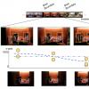 Google разработал алгоритм автоматического кадрирования видео по важным объектам в кадре
