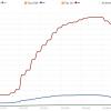 Представляем PHP 7.4: Производительность, Возможности, Устаревший Функционал