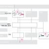 ESET нашла уязвимость на миллиардах устройств, работающих в Wi-Fi-диапазоне