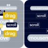 Прокачиваем работу с событиями в Angular