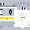 Декларативный шопинг в интернете с помощью Payment Request API и Angular
