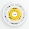 Clean Architecture глазами Python-разработчика