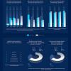 Новые угрозы конфиденциальным данным: результаты глобального исследования Acronis