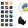 Как на Python подобрать экипировку для игрового перса