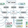 Машинное обучение на языке R с использованием пакета mlr3