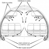 Современный самолёт by design защищён от биологической угрозы (COVID-19) лучше, чем вы думаете