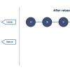 Руководство по Git. Часть №2: золотое правило и другие основы rebase