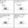 Имитируем функционал зависимых типов в системе типов Rust