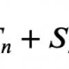 Немного про периодограммы временных рядов