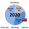 По прогнозу JPR рынок игровых ПК и компонентов вырастет в этом году на 3,6 млрд долларов