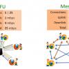 Серверный WebRTC в 2020 году — обзор возможностей