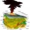 Гидродинамическое моделирование (CFD) на рельефе с помощью MantaFlow и визуализация результатов в ParaView