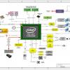 Анализ данных из последнего слива Intel