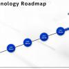 Горячая новость Intel Arch Day 2020: техпроцесс 10нм SuperFin