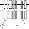 Реверс-инжиниринг трафика на шине CAN