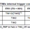 ИК датчик движения на STM32