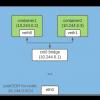Как pod в Kubernetes получает IP-адрес