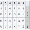 Почему в EBCDIC буквы идут не подряд?