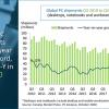 Рост рынка ПК оказался наибольшим за последние 10 лет