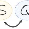 Дерево синтаксиса и альтернатива LINQ при взаимодействии с базами данных SQL
