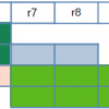 Быстрая медианная фильтрация с использованием AVX-512