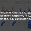 Мониторинг качества воздуха с использованием Raspberry Pi 4, датчика Sensirion SPS30 и Microsoft Azure