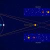 Новые данные о движении звёзд усложнили жизнь астрономам