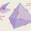 Решение уравнения тетраэдра доказано спустя десятки лет после компьютерного поиска