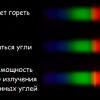 Спектральный анализ пламени костра. Что делает огонь желтым – наночастицы углерода или соли натрия?