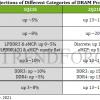 Аналитики TrendForce пугают ростом цен на DRAM