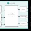 Разработка B-Secur упрощает добавление функции ЭКГ в электронные устройства