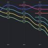Экосистема JavaScript: тренды в 2021 году. Всё ли так однозначно?