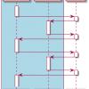 Как сделать ОС для микроконтроллера