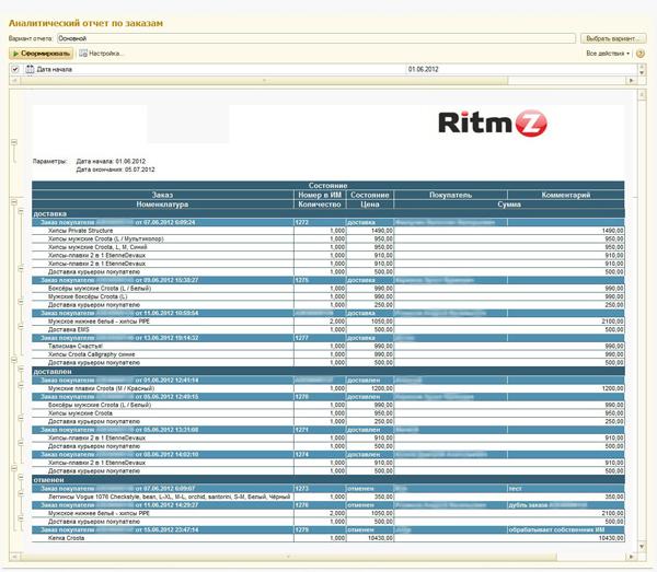 «Личный кабинет» от Ritm Z: вы легко контролируете нашу работу!