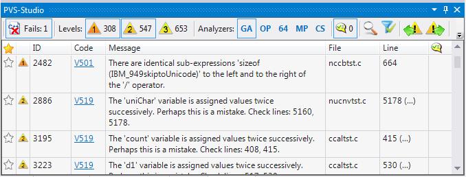 Рисунок 1 – Представление результатов анализа PVS-Studio.