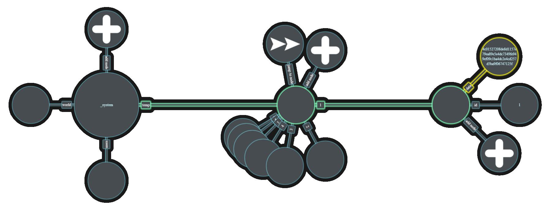 Инструмент администрирования GlobalsDB и тонкости работы с этой базой данных