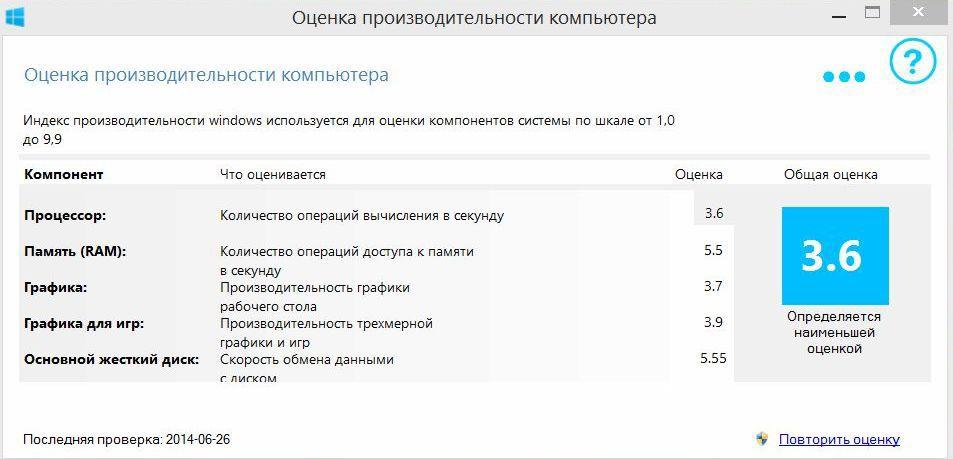Windows 8 пособие инструкция