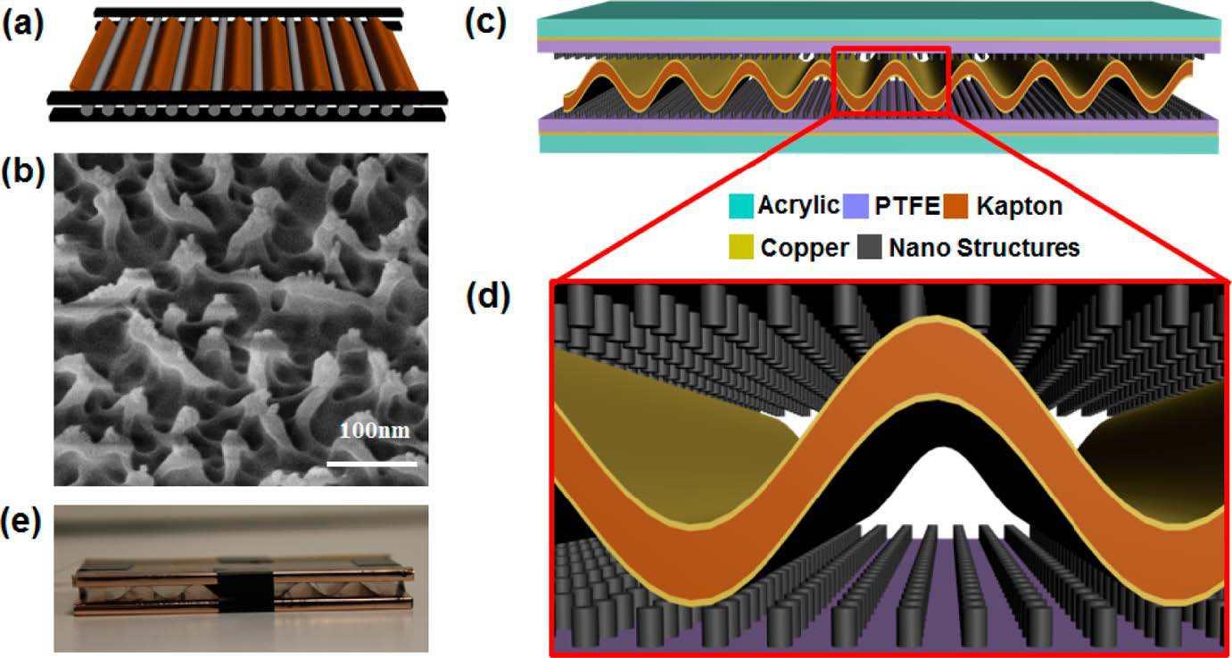 [Image: This-is-Science-postavit-triboelektriche...tvu-10.jpg]