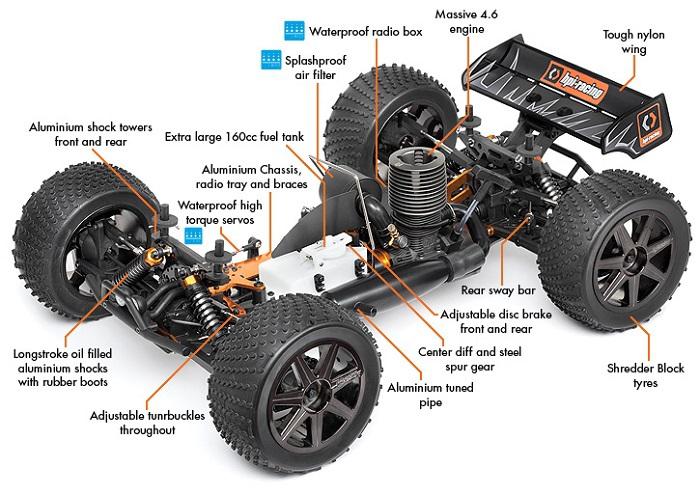Радиоуправляемые автомобили как хобби