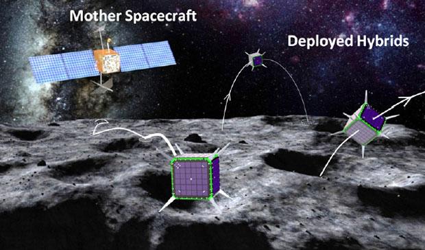 NASA разрабатывает инерционных роботов для исследования астероидов