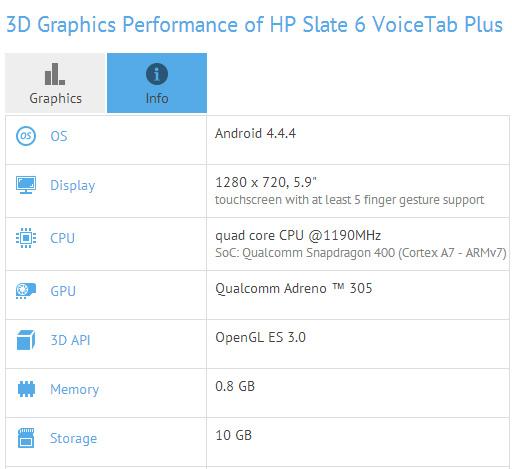 Планшетофон HP Slate 6 VoiceTab Plus: спецификации
