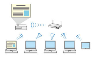 Сетевые возможности проекторов Epson