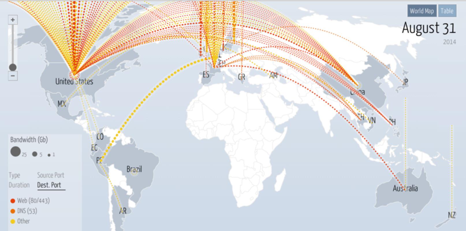Насколько опасен открытый рекурсивный DNS сервер?
